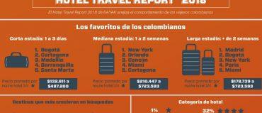 Bogotá, N.Y. y Madrid; los destinos más buscados